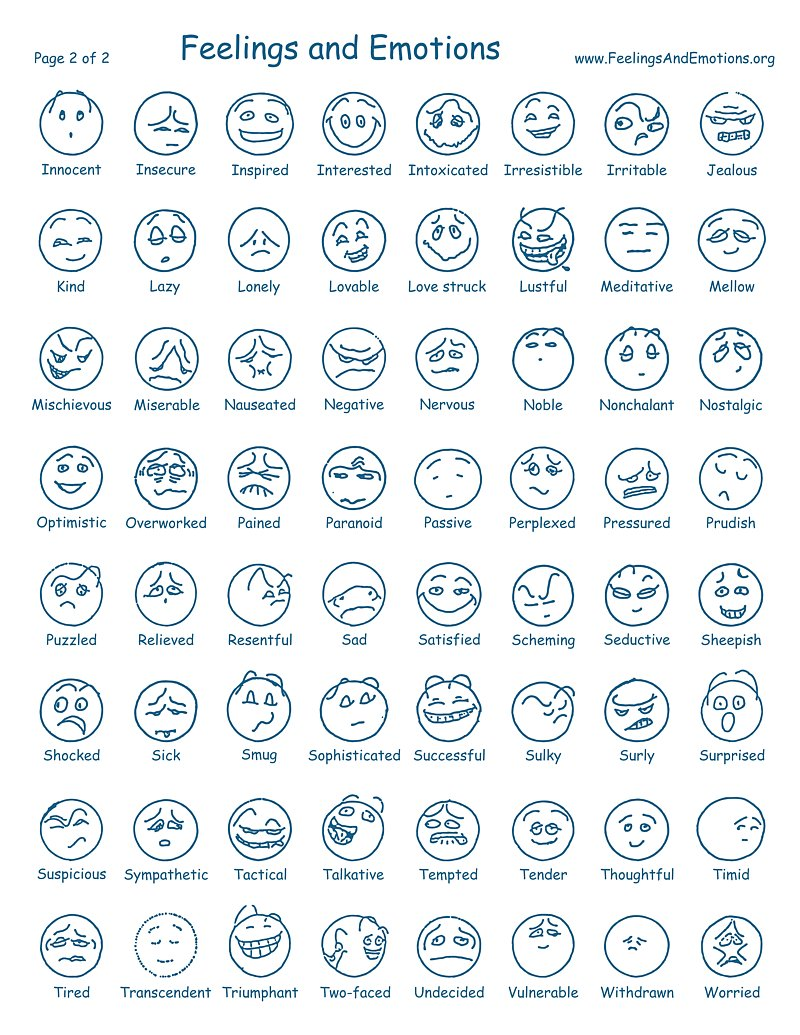 Obsessed image for emotions chart printable